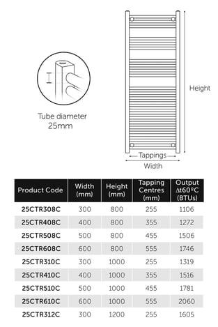 MaxHeat K-Rail 25mm Curved Towel Rail 1000mm H x 300mm W - Chrome