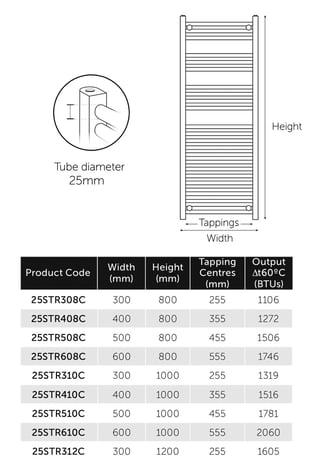 MaxHeat K-Rail 25mm Straight Towel Rail 1200mm H x 300mm W - Chrome