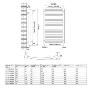 Radox Premier XL Curved Heated Towel Rail 1800mm H x 500mm W - Stainless Steel