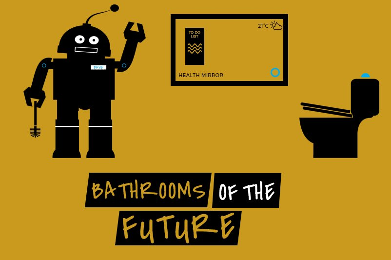 The Bathrooms of the Future
