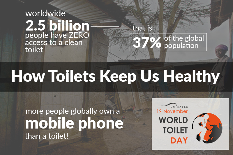 To mark world toilet day on November 19th heatandplumb.com launched How Toilets Keep Us Healthy guide to raise awareness for global sanitation issues
