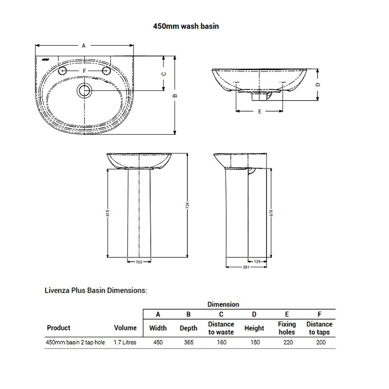 AKW Livenza Plus Basin with Full Pedestal 450mm Wide - 2 Tap Hole