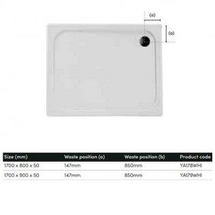 Coram Resin Rectangular Shower Tray 1700mm x 800mm - Flat Top