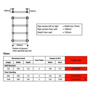 EcoRad Abbey Traditional Towel Rail, 750mm H x 500mm W, Chrome
