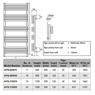 EcoRad Contour Designer Towel Rail, 1300mm H x 500mm W, White