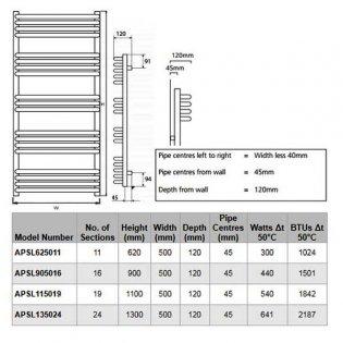 EcoRad Contour Designer Towel Rail, 620mm H x 500mm W, RAL