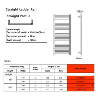 EcoRad Edge Straight Ladder Towel Rail, 1200mm H x 600mm W, Polished Stainless Steel