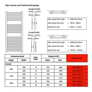 EcoRad Solace Curved Ladder Towel Rail, 1200mm H x 600mm W, Chrome