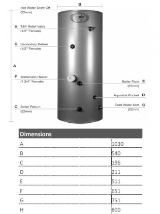 Joule Cyclone Standard In-Direct Unvented Cylinder, 125 Litre, Stainless Steel