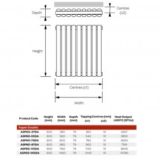 MaxHeat Aspen Double Designer Horizontal Radiator 600mm H x 800mm W - Anthracite