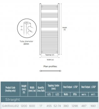 MaxHeat G4K Straight Heated Towel Rail 1200mm H x 600mm W - Chrome