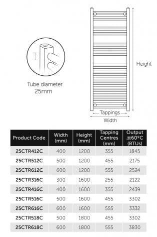 MaxHeat K-Rail 25mm Curved Towel Rail 1800mm H x 500mm W - Chrome