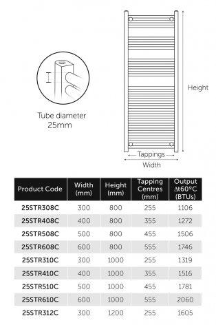 MaxHeat K-Rail 25mm Straight Towel Rail 1000mm H x 500mm W - Chrome
