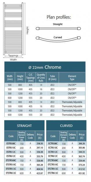 MaxHeat MaxRail Electric Straight Heated Towel Rail 1200mm H x 500mm W Chrome