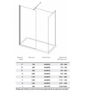 Merlyn Ionic Wet Room Glass Shower Panel, 1400mm Wide, 8mm Glass