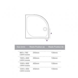 Merlyn MStone Offset Quadrant Shower Tray with Waste 1200mm x 900mm Left Handed - Stone Resin