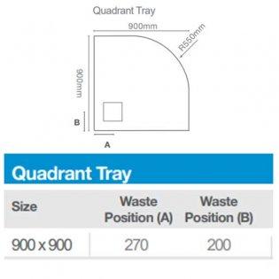 Merlyn TrueStone Quadrant Shower Tray with Waste 900mm x 900mm - Sandstone