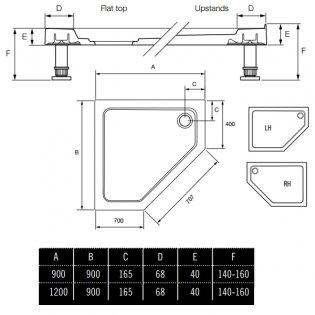 Mira Flight Safe Pentagonal Anti-Slip Shower Tray with Waste 1200mm x 900mm - Right Handed