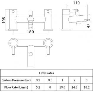 Orbit Zico Bath Shower Mixer Tap Pillar Mounted - Chrome