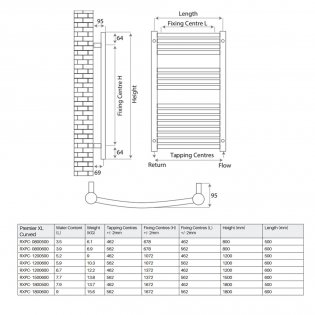 Radox Premier XL Curved Heated Towel Rail 800mm H x 500mm W - Stainless Steel