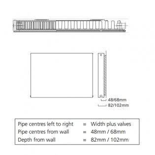 S4H Faraday Type 11 Flat Panel Radiator 600mm H x 600mm W White