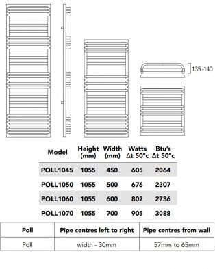 TRC Poll Heated Towel Rail 1055mm H x 600mm W RAL