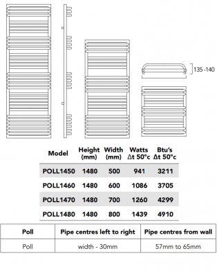 TRC Poll Heated Towel Rail 1480mm H x 500mm W White
