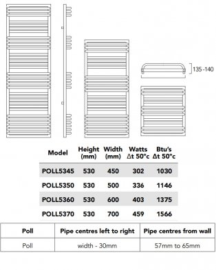 TRC Poll Heated Towel Rail 530mm H x 500mm W White