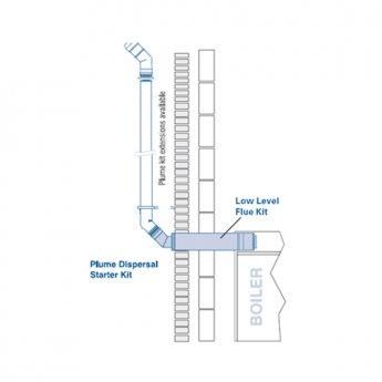 Firebird Plume Dispersal Balanced Flue Starter Kit, 44/58kw