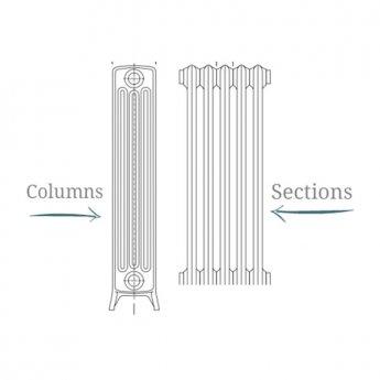 MaxHeat Historic Cast Iron Radiator 660mm H x 1216mm W 16 Sections Primer