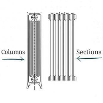 Reina Colona 3 Column Horizontal Radiator 600mm H x 785mm W - White