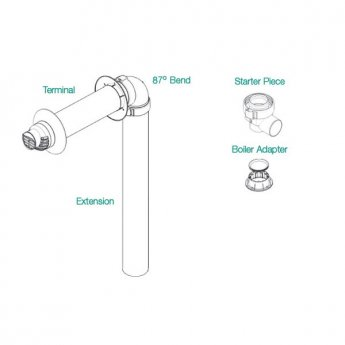 Warmflow High Level Boiler Flue Kit Pipes