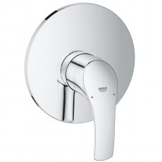 Grohe Eurosmart Only Lever Bath Shower Mixer Trim Only