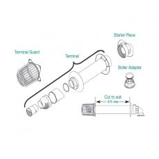 Warmflow HE Balanced Flue Kit for Oil Boilers
