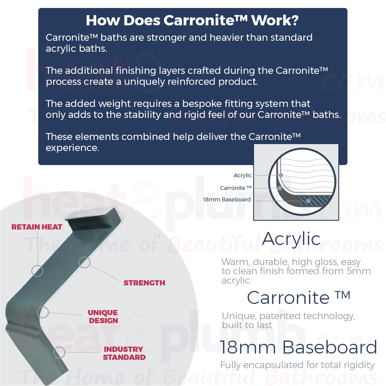 Carron Quantum Integra Eco 1500mm x 700mm Rectangular Bath - 5mm - Carronite-1