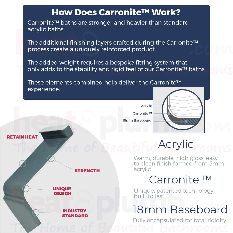 Carron Quantum Integra Eco 1600mm x 700mm Rectangular Bath - 5mm - Carronite-1