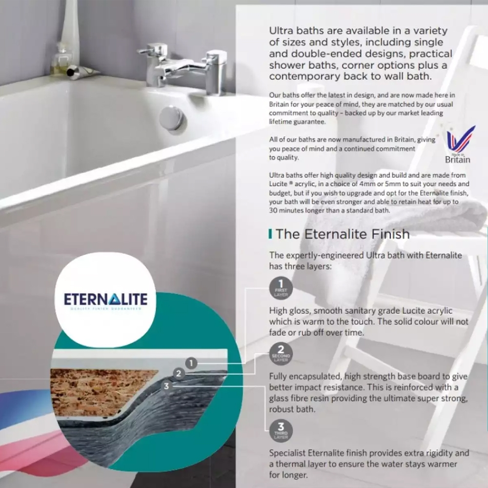Premier Linton Single Ended Rectangular Bath 1700mm x 750mm - Eternalite