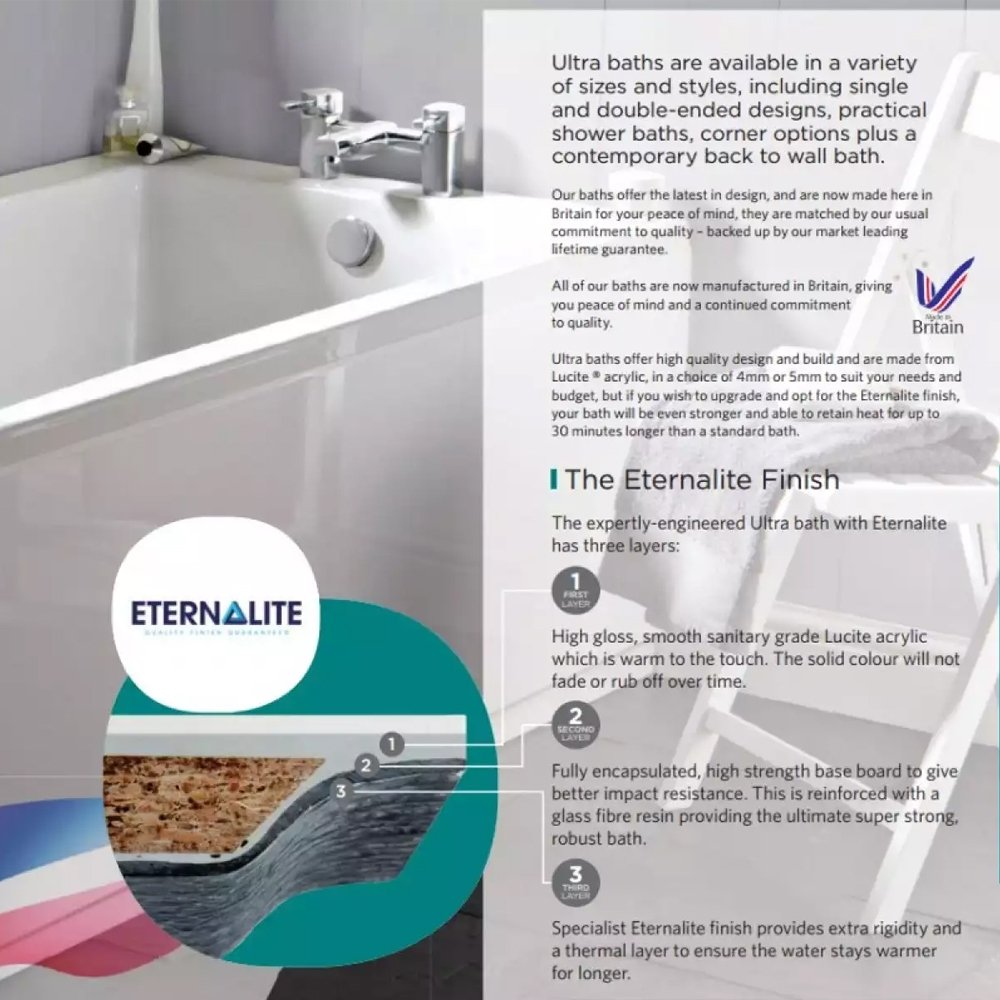 Premier Barmby Single Ended Rectangular Bath 1800mm x 800mm - Eternalite-1