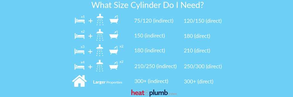 what_size_cylinder_do_i_need_0.jpg
